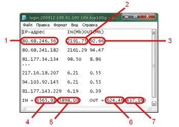 Детализация и анализ лог-файлов (Рис. 1.3)